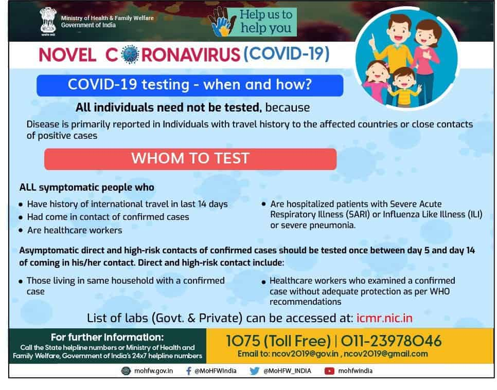 COVID-19 testing- When and How