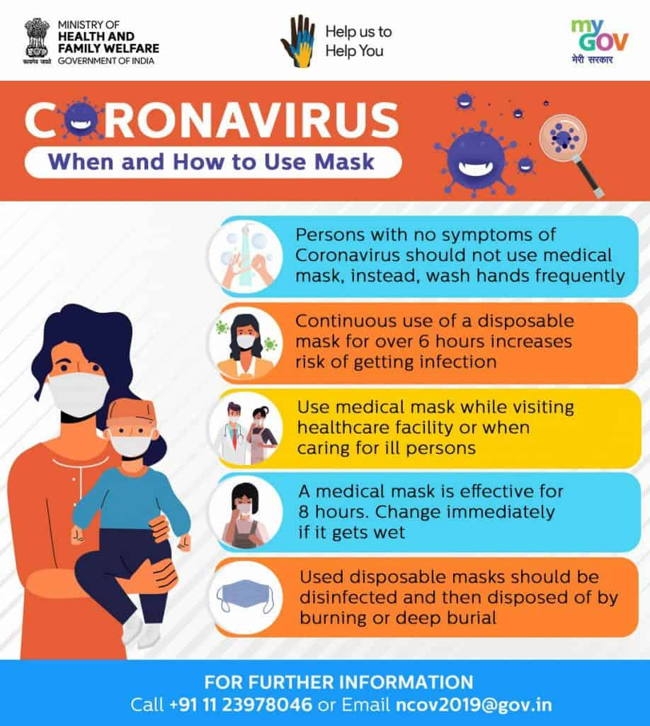 Corona Virus-Covid19 When and How to Use Mask