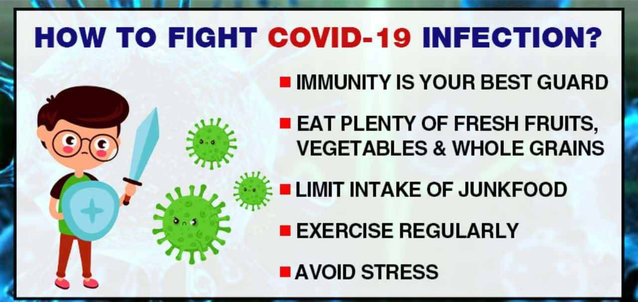 How to Fight COVID-19 infection